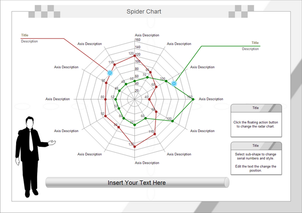 Spider Chart Describing Wheel