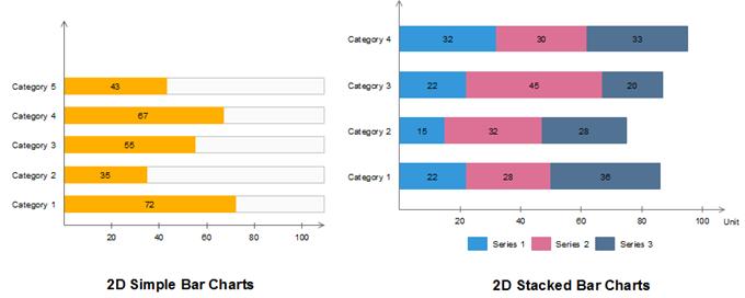 2d bar charts samples