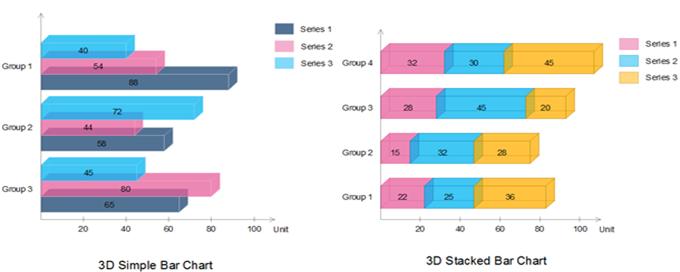 3d bar chart images