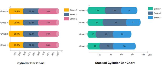 cylinder bar chart