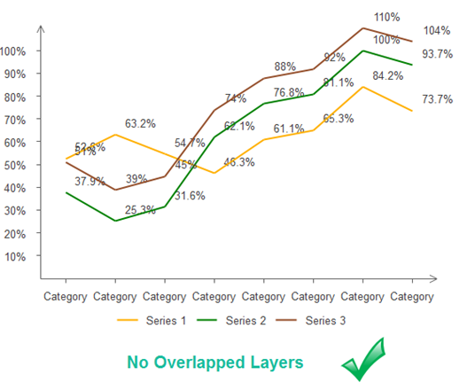 correct line chart sample