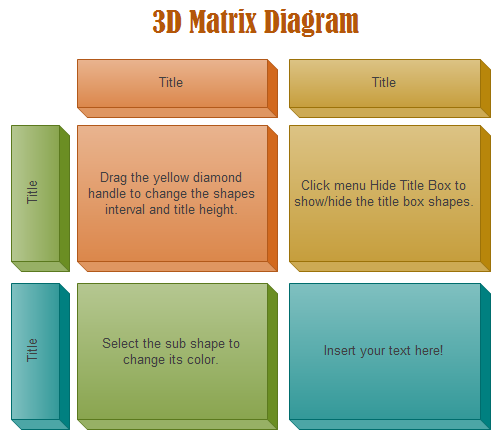3d matrix diagram