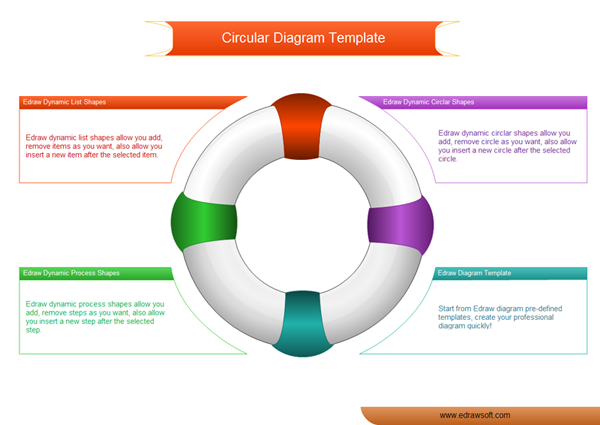 circular diagram software   free circular diagram examples and    circular flow diagram  middot  circular chart