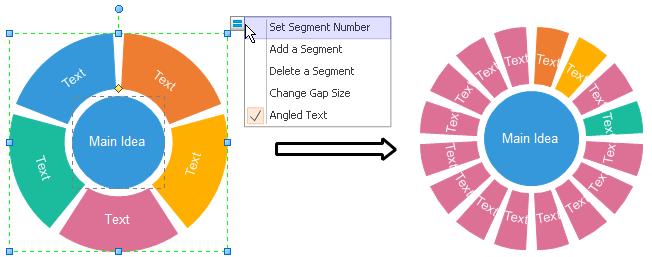 Set Segment Number