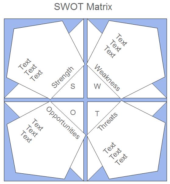Blank swot analysis chart template ccuart Choice Image