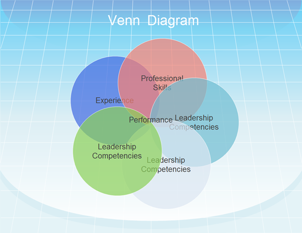 Venn Diagram Generator 5 Circles Product Wiring Diagrams