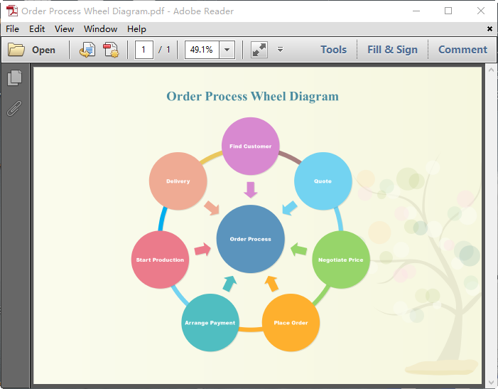 Wheel Diagram Template for PDF