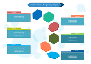 business process reengineering diagram