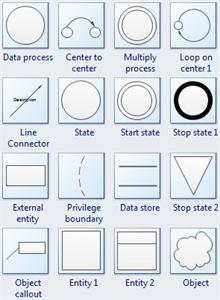 símbolos del diagrama de flujo de datos