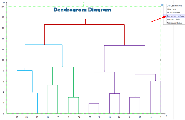 set max value of dendrogram
