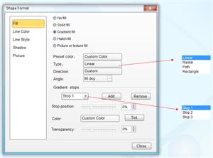 interface utilisateur de wireframe