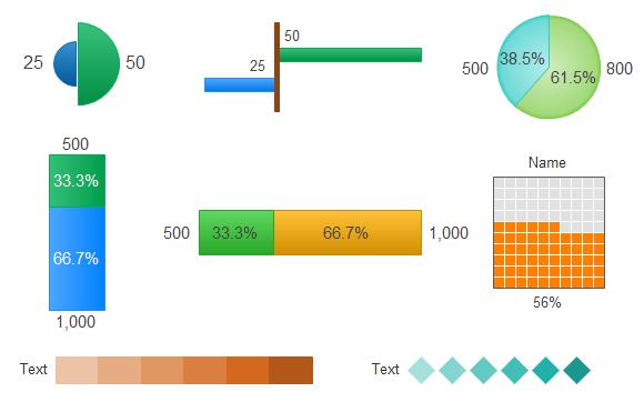 Comparison Indicator in Comparison Dashboard