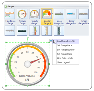 Sales Dashboard Gauges Chart Symbols