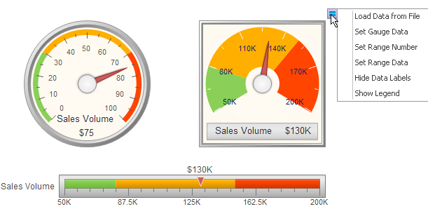 Gauges Chart in Comparison Dashboard