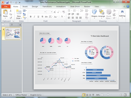 performance dashboard powerpoint template