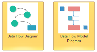 Data Flow Start New Page