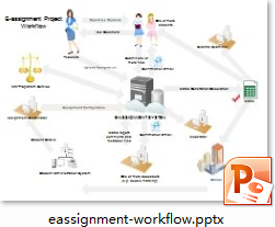 Eassignment Workflow Diagram