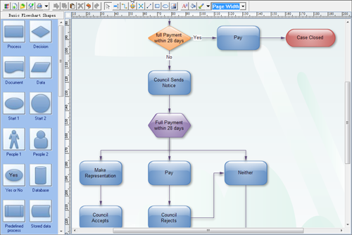 Flowchart and workflow activex control with source code Diagram drawing software free download