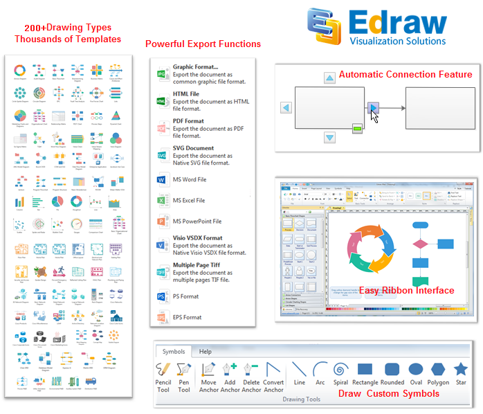 Edraw Features