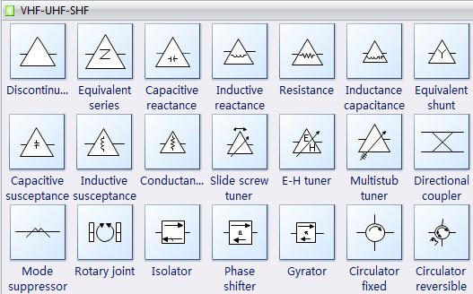 Vhf Uhf Symbols
