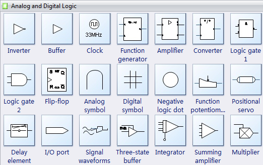 Digital Electronic Symbols