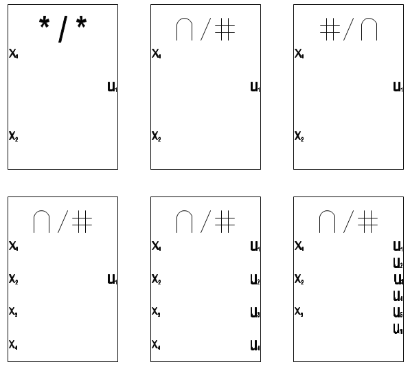 Digital Electronic Symbols