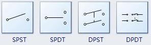 Symboles de commutateur simples