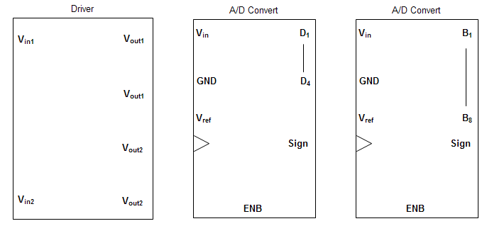 Circuit Component Symbols For Integrated Circuit Drawings