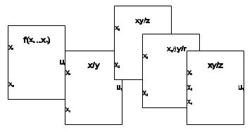 Circuit Symbols For Digital And Analog Logic Design