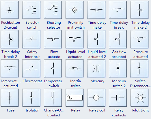 electrical switch symbols rh edrawsoft com Electrical Wiring Symbols Motor Wiring Symbol