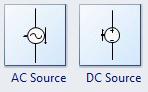 Source Symbols
