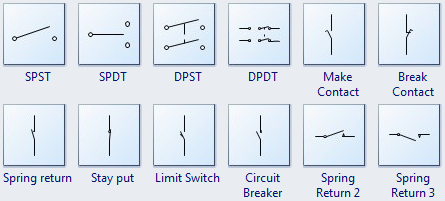 standard circuit symbols for circuit schematic diagrams rh edrawsoft com Rocker Switch Wiring Diagram 3-Way Switch Wiring 1 Light