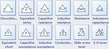 VHF Symbols