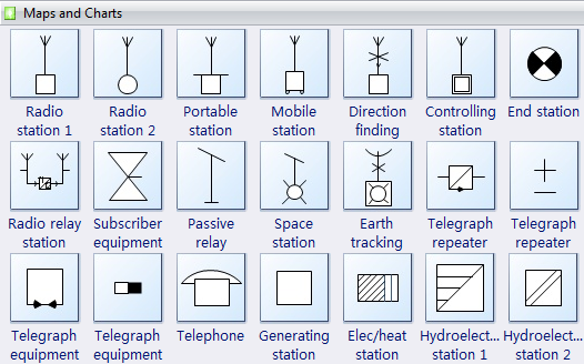 Map Chart Symbols on electric buzzer science project