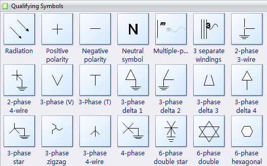 Electrical Diagram Symbols - Qualifying SymbolsElectrical Neutral Symbol