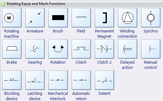 Symbols of Rotating Equip and Mech Functions