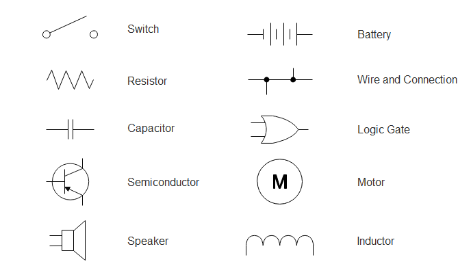 Simple schematic diagram symbols diy wiring diagrams wiring diagram read and draw wiring diagrams rh edrawsoft com common schematic symbols electronic schematic symbols asfbconference2016 Image collections