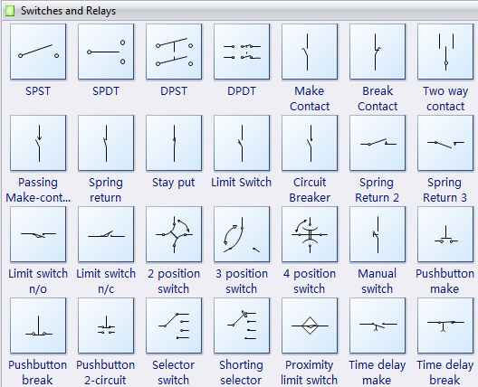Electrical Diagram Symbols - Switches and Relays