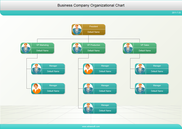 Business organizational chart accmission