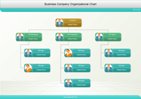 Photo Business Organizational Chart