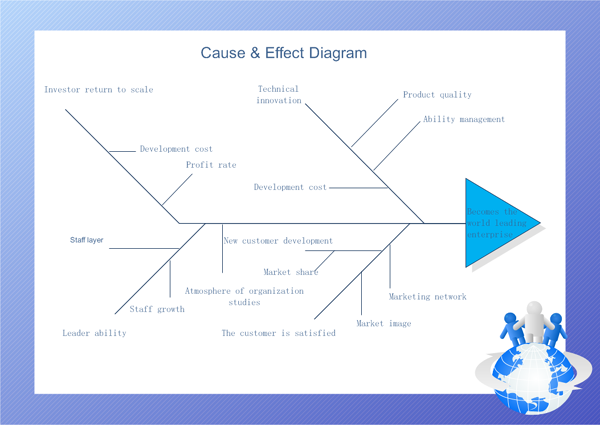 cause and effect diagram. Flowchart Examples and