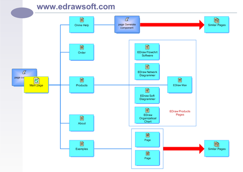 Create Conceptual Website Diagram And Web Site Map Easily With Templates