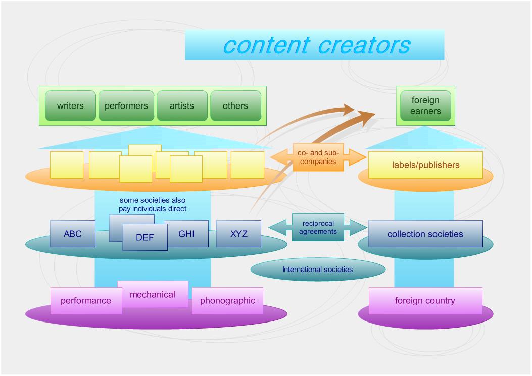visio flowcharts examples