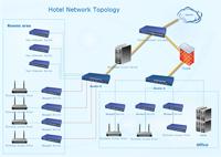 Topologia de rede de hotel