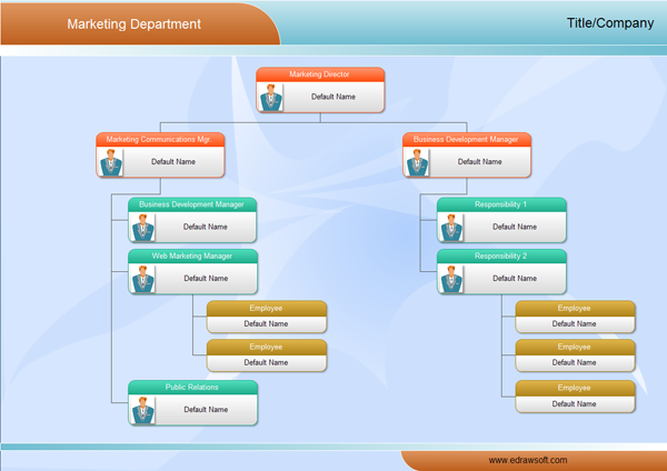 Create professional-looking organization charts for Microsoft ...