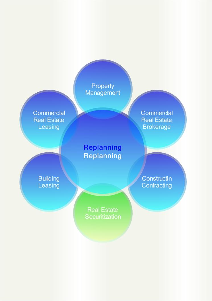 Organizational Chart  Flowchart Examples