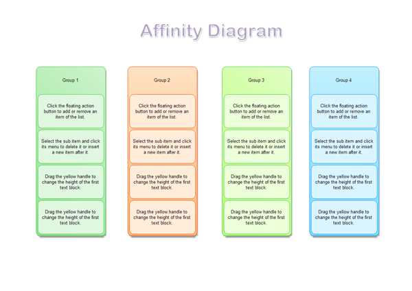 easy affinity diagram softwareaffinity diagram