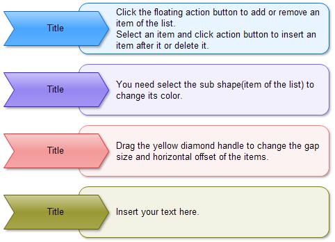 Arrow Style Step Chart