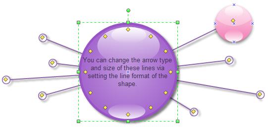 Exemples de diagramme bulles