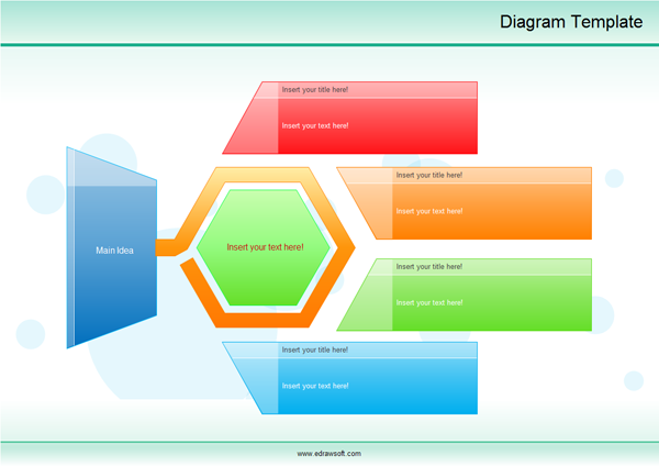 circular diagram software   free circular diagram examples and    context diagram template